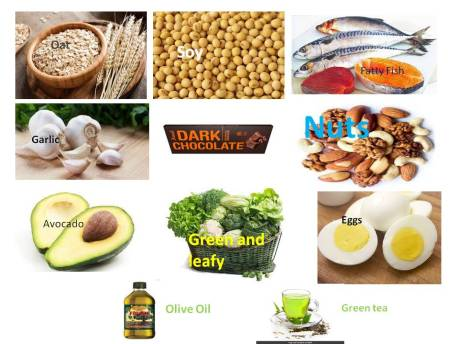 How Much Cholesterol Per Day Reduce Cholesterol Now Review Of Health And Weight Loss Products