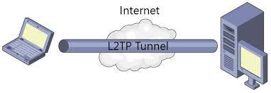 L2TP Logo