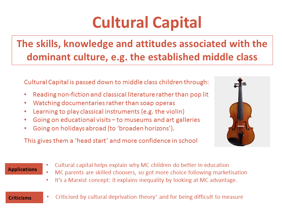 Cultural Capital and Social class differences in educational achievement