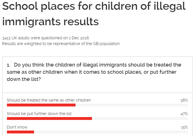 attitudes-to-immigration-uk