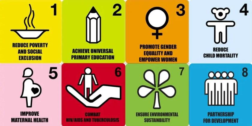 millennium-development-goals