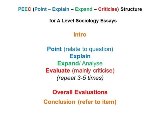 A Level Essay Writing