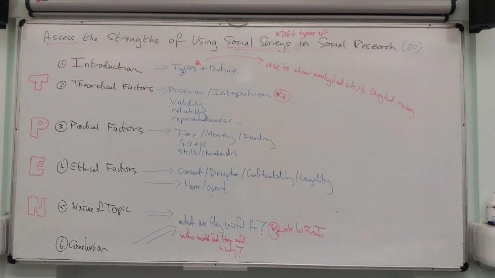 Essay plans – ReviseSociology
