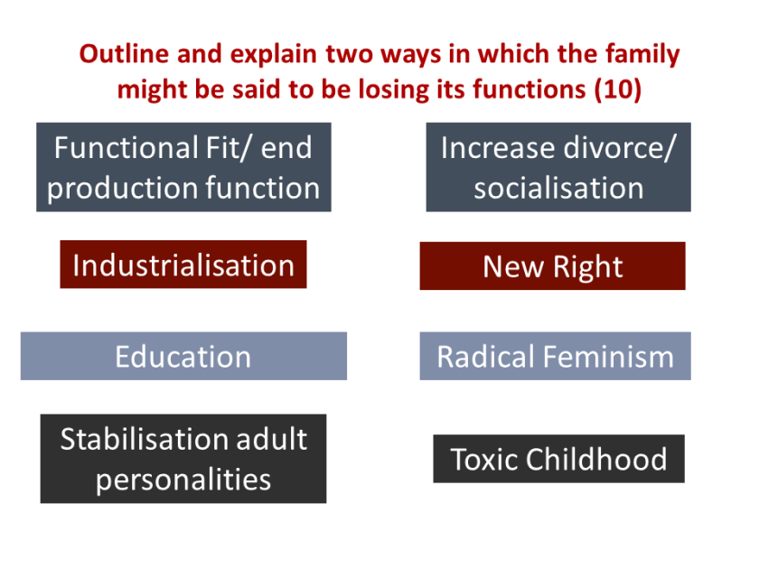 family losing functions