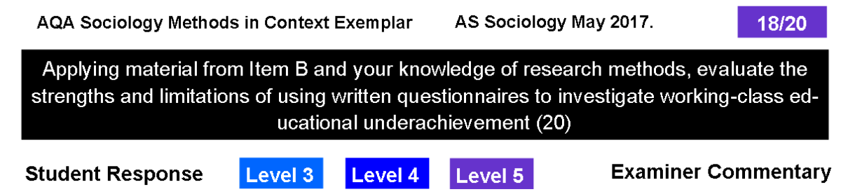 How to Answer Methods in Context Questions: A Model Answer from the AQA
