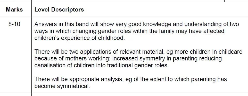 10-mark-question-sociology-mark-scheme-families