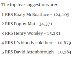 On Sir David Attenborough and Boaty McBoatface: Reinforcing the Social Class Order?