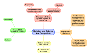 Religion and Science: Are they Compatible?
