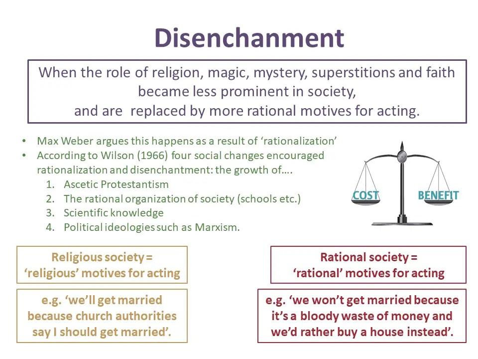 desacrilization religion.png