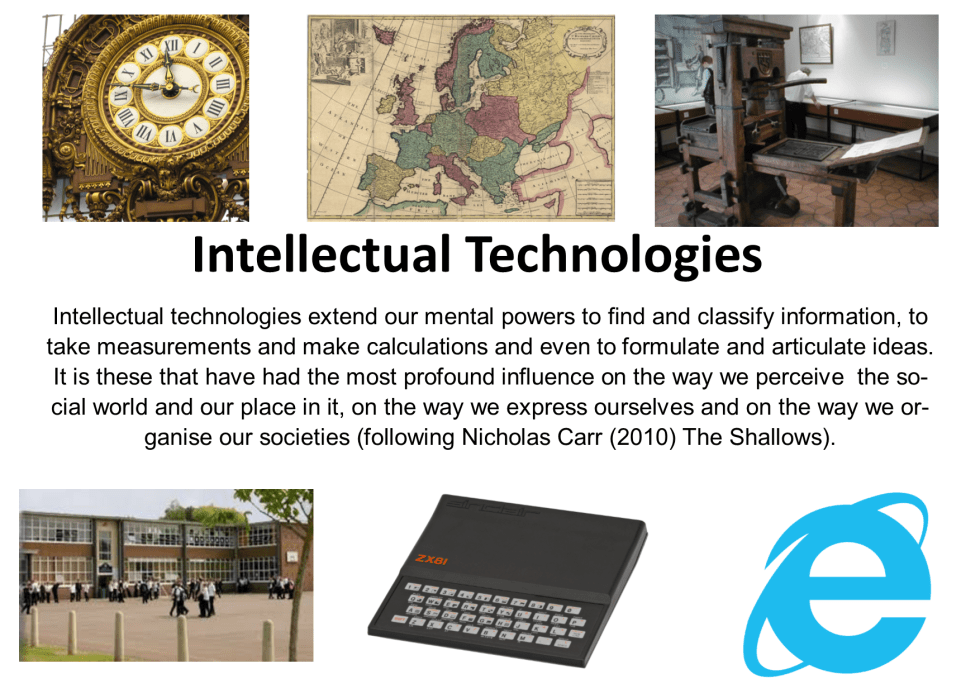 intellectual technologies examples.png