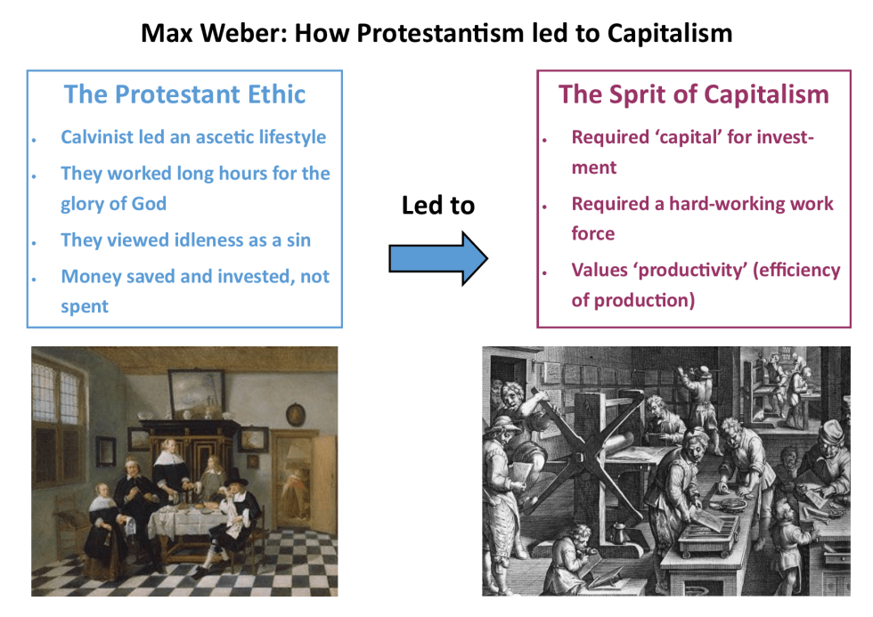 max weber religion.png