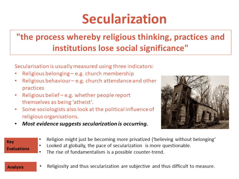 secularization define