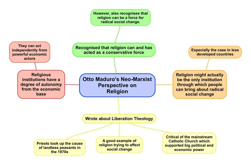 Otto Maduro's Neo-Marxist Perspective on Religion (1)