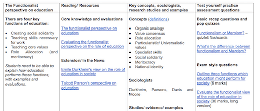 A level sociology scheme of work