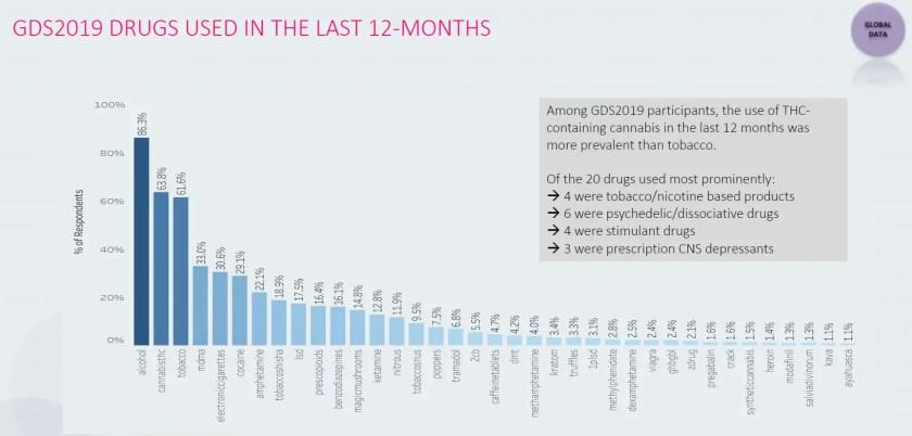 Global Drugs Survey.PNG