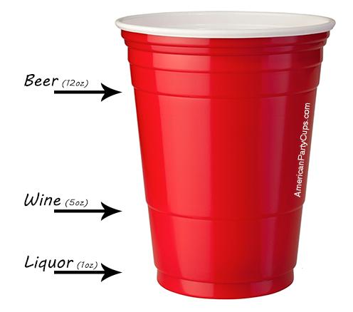 Риски на красном стакане