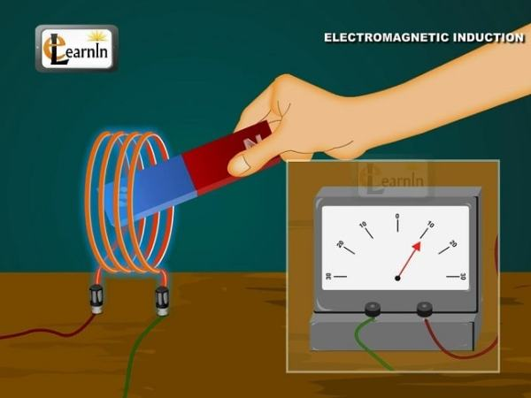 Inducing a current using a magnet. Image credit youtube.com