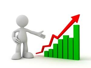 La medición de la producción fomenta la estandarización de los procesos
