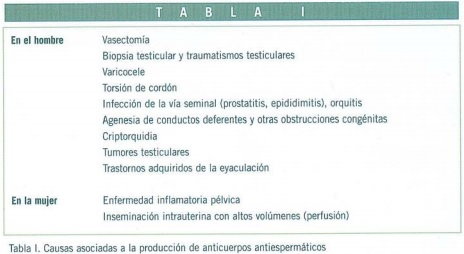 Revista dic2004 Art. 30-44 Tabla I