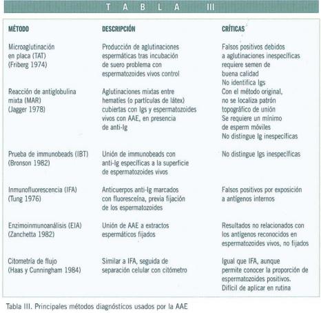Revista dic2004 Art. 30-44 Tabla III