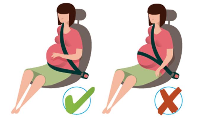 Embarazadas , pasos a seguir