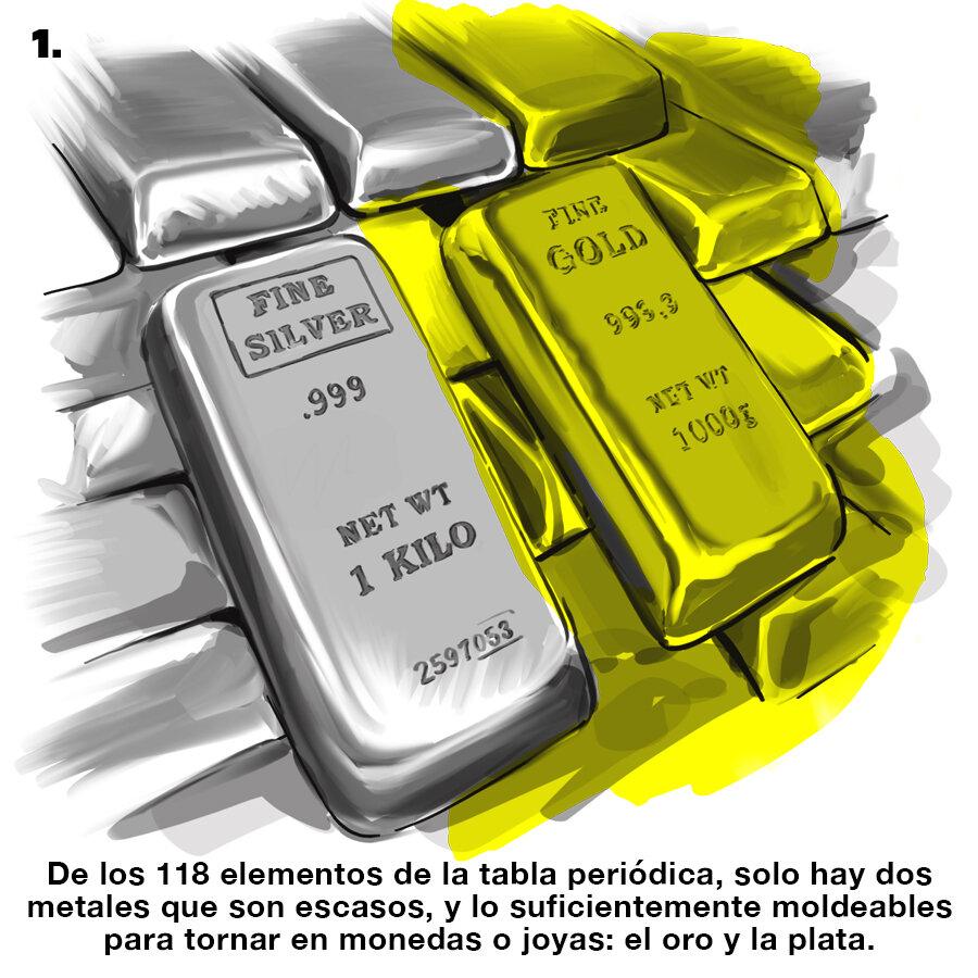 La enfermedad del oro... 500 años
