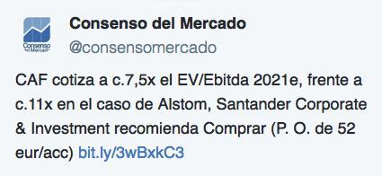 Tweet consenso del mercado