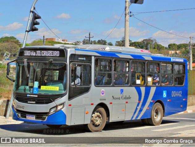 SP: Caieiras e Franco da Rocha anunciam aumento na tarifa de ônibus
