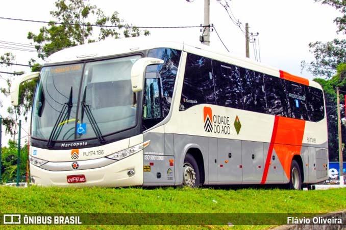 RJ: Cidade do Aço entra com pedido de recuperação judicial