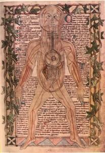 Gravura medieval sobre a circulação venosa.