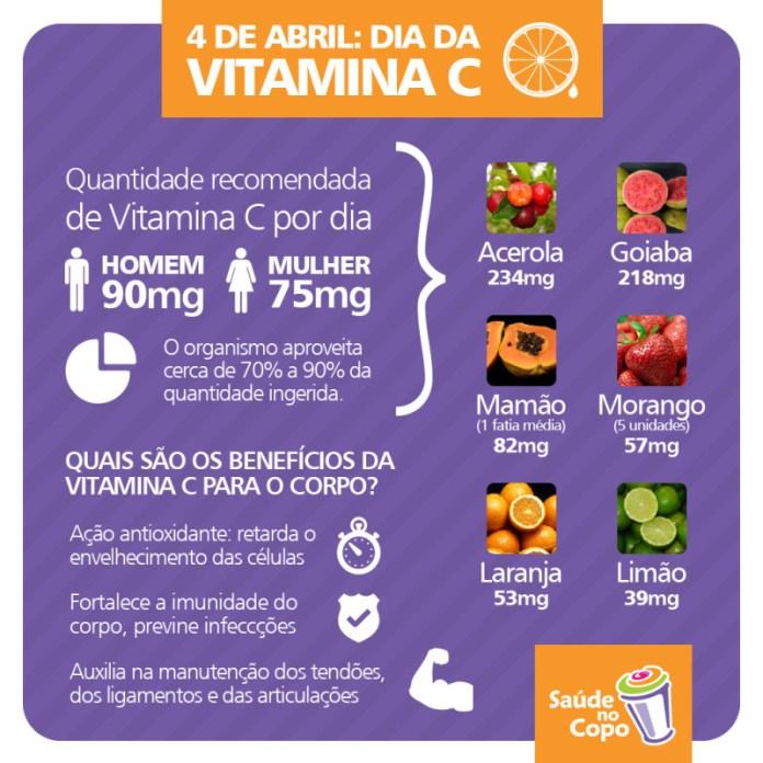 infográfico-vitamina-C