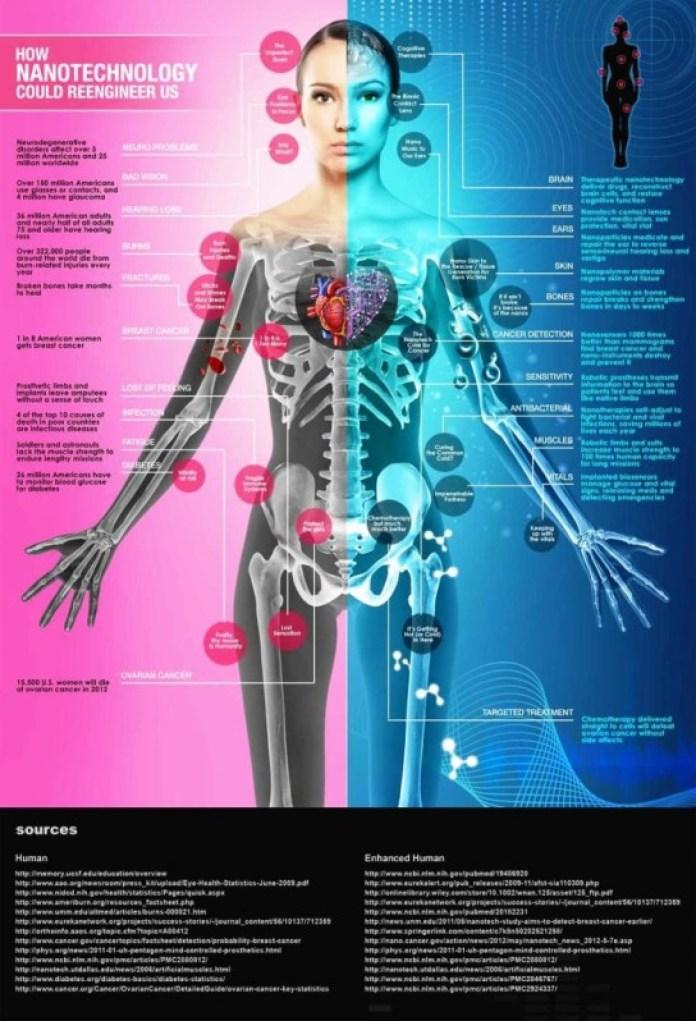 nano-body-ii-43a262816377a448922f9811e069be13