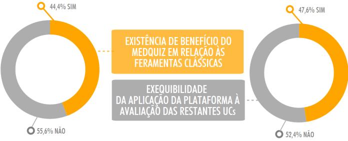 GRAFICO-MEDQUIZ-3