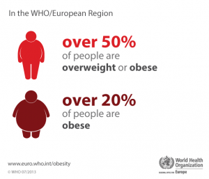 infographic-people-overweight-obese-full-en
