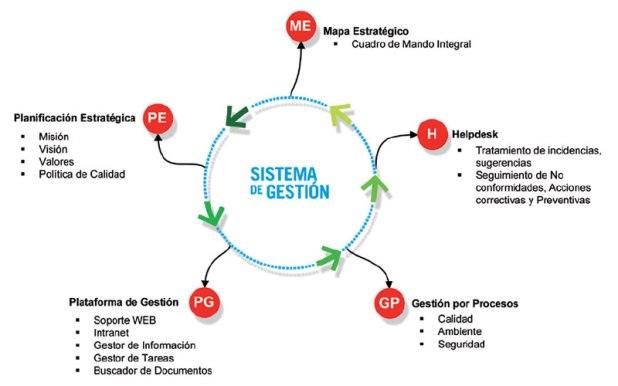 sistema_de_gestion