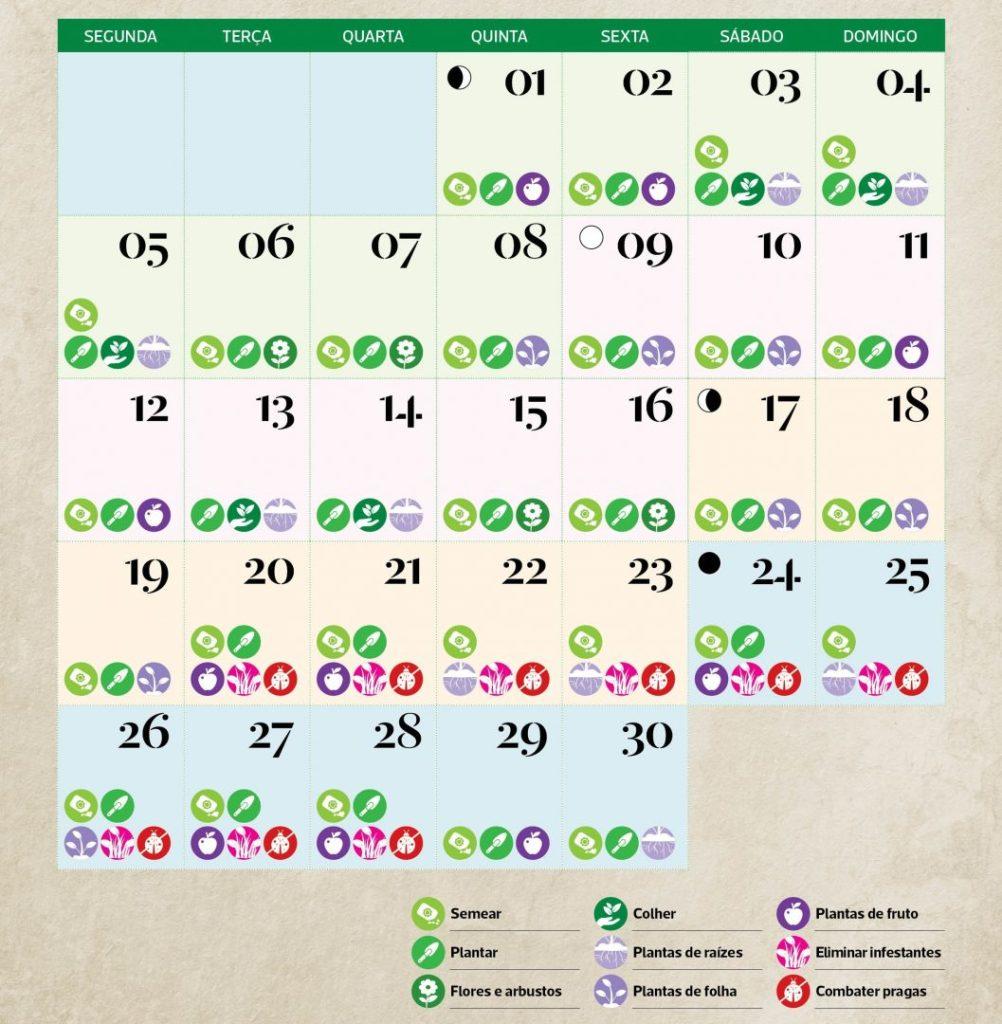 calendário lunar de junho