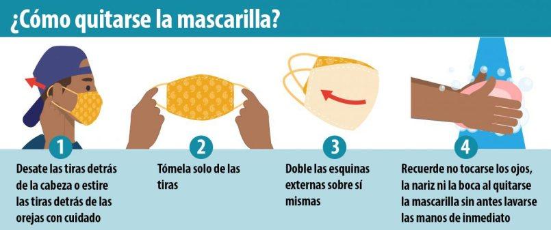 Como NO usar la mascarilla