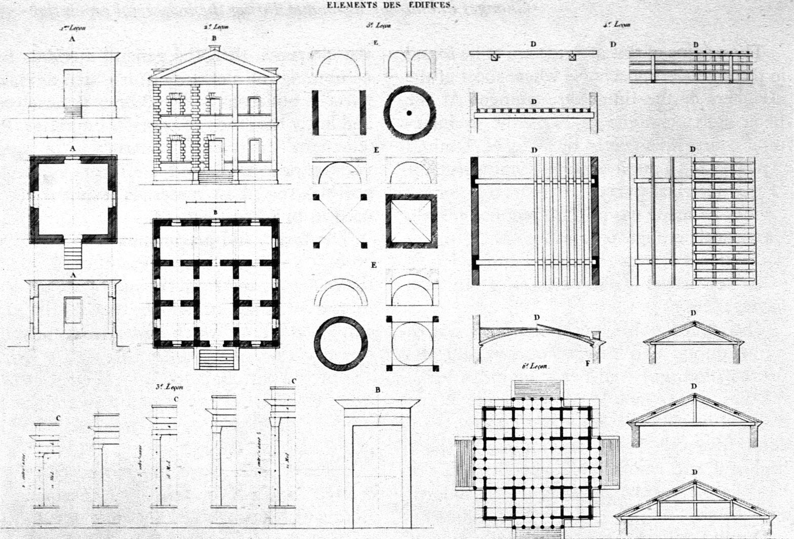 Jean Nicolas Louis Durand, Elements of Building, 1823.