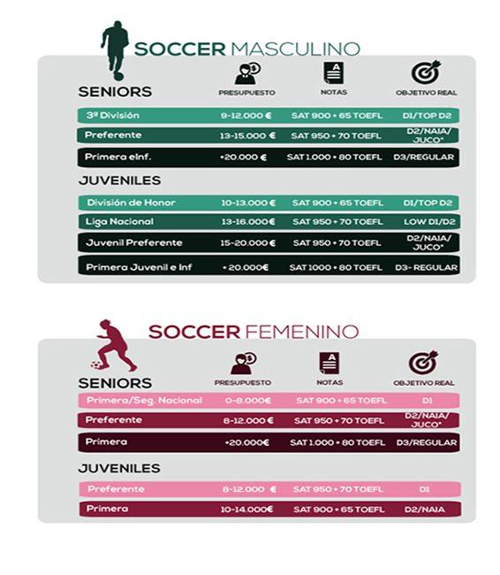becas futbol