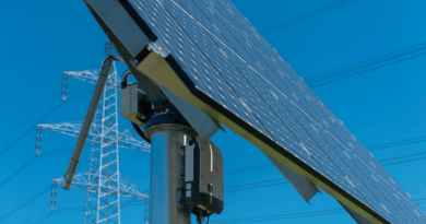Energia solar X incidência de raios