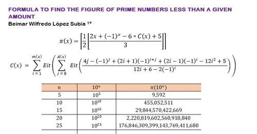 Fórmula de Beimar de números primos.