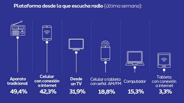 EGM Cuarentena_radio