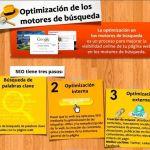 Optimizar tu Web para Tener Más Visibilidad en Buscadores