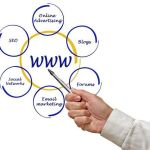 Cursos de estrategias de marketing
