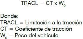 Fórmula relacionada la limitación a la tracción