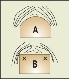 Consecuencias de la forma geométrica en el macizo rocoso