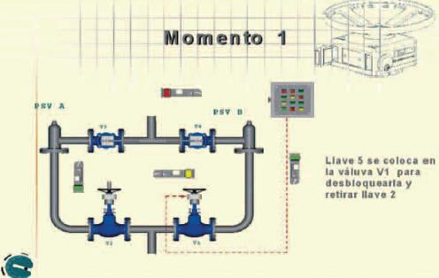 Primer paso de la secuencia de bloqueo de válvulas