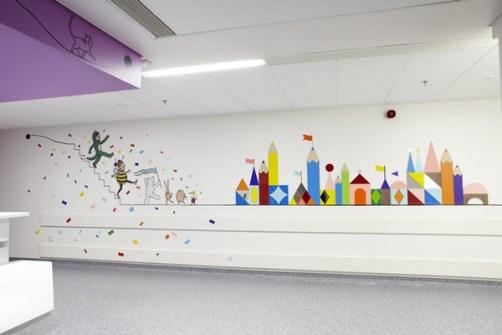 Hospitales de Niños en Londres
