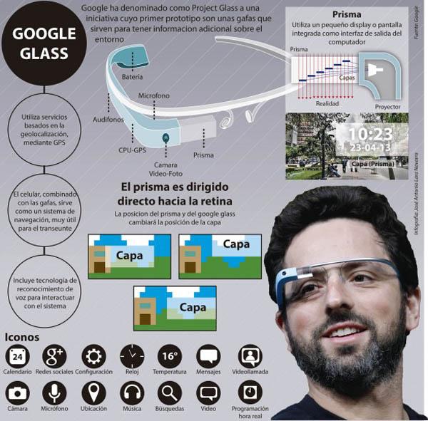 Características de las Google Glass