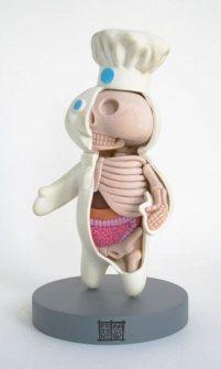 Anatomía Pillsbury Bimbo